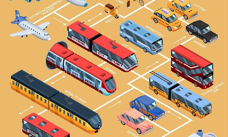 وسایل نقلیه توریستی در کیش